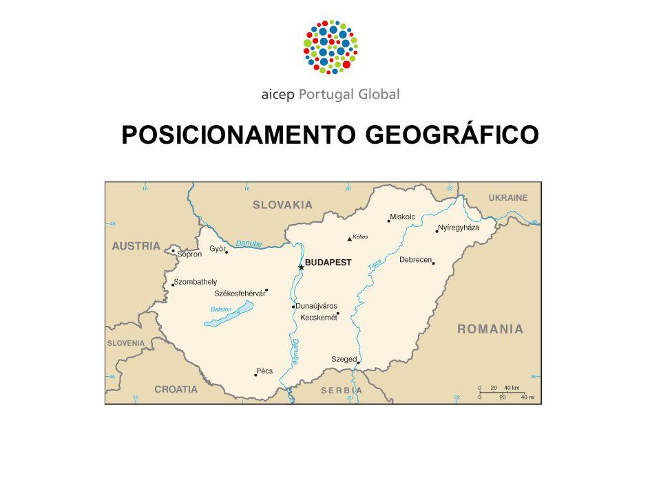 POSICIONAMENTO GEOGRÁFICO