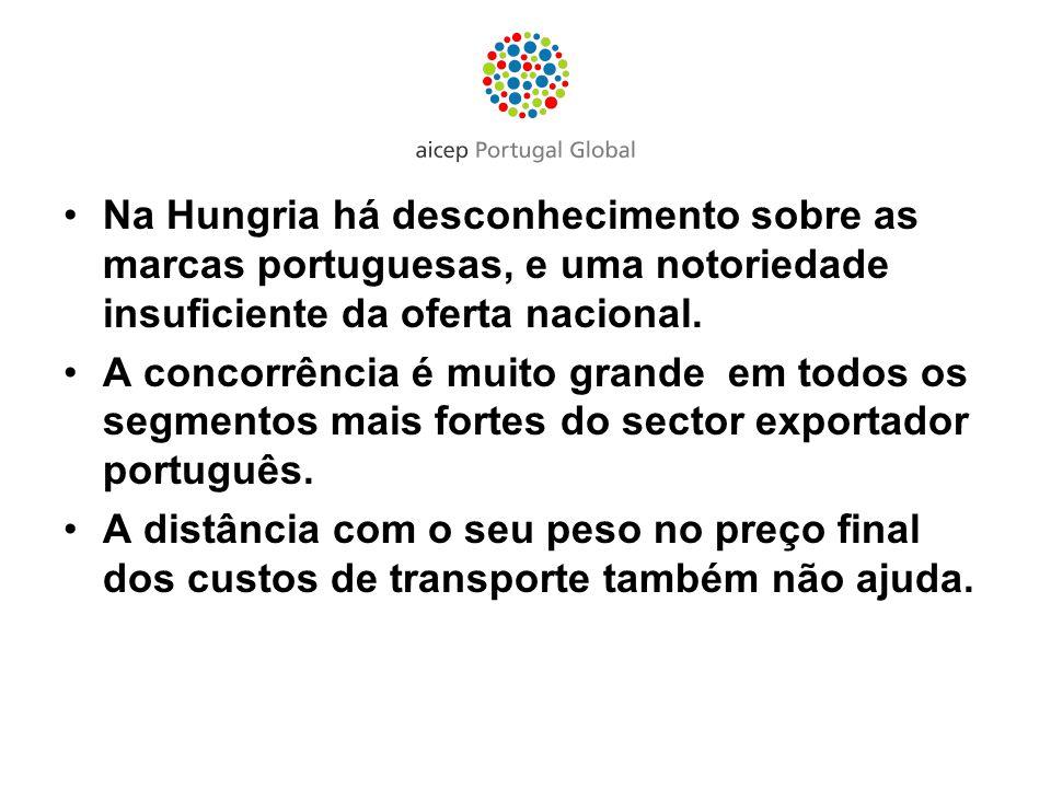 Na Hungria há desconhecimento sobre as marcas portuguesas, e uma notoriedade insuficiente da oferta nacional.