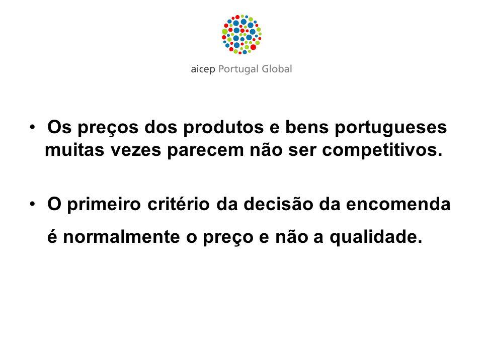 Os preços dos produtos e bens portugueses