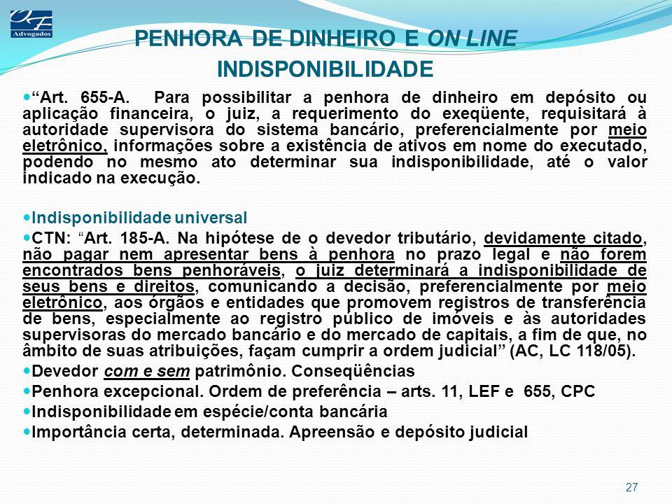 PENHORA DE DINHEIRO E ON LINE INDISPONIBILIDADE