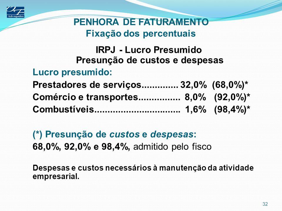 PENHORA DE FATURAMENTO Fixação dos percentuais