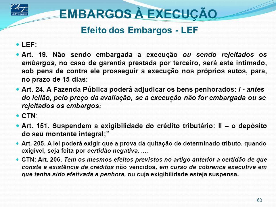 EMBARGOS À EXECUÇÃO Efeito dos Embargos - LEF