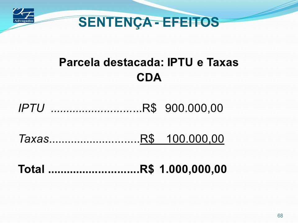 Parcela destacada: IPTU e Taxas