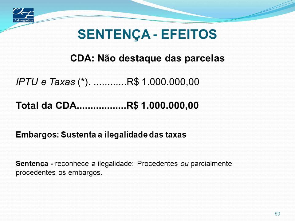 CDA: Não destaque das parcelas