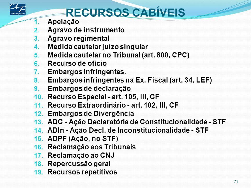 RECURSOS CABÍVEIS Apelação Agravo de instrumento Agravo regimental