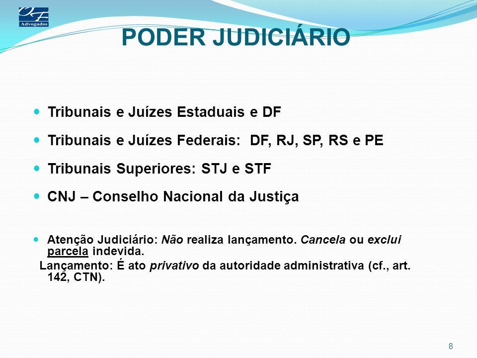 PODER JUDICIÁRIO Tribunais e Juízes Estaduais e DF