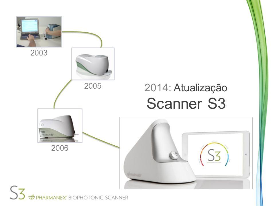 2014: Atualização Scanner S3