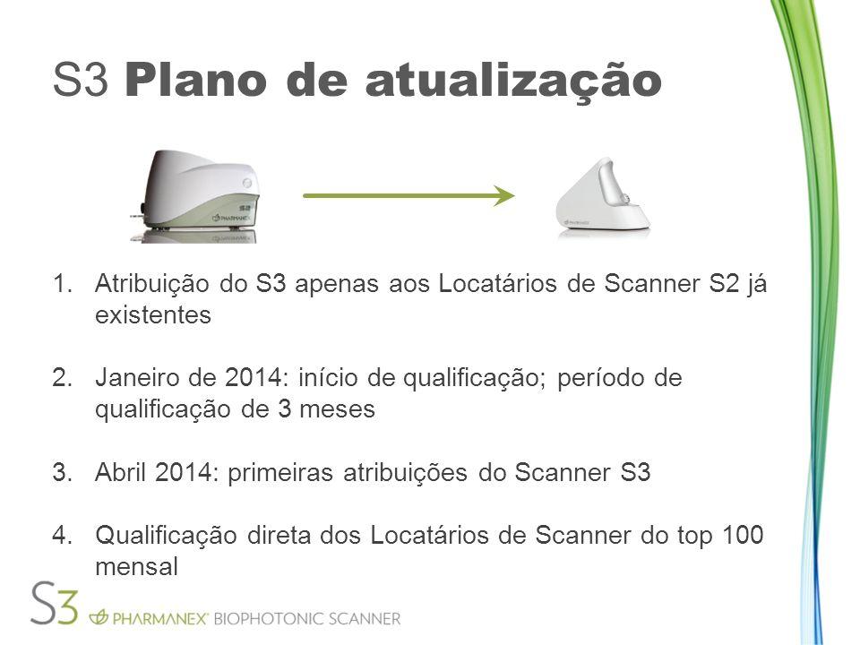 S3 Plano de atualização Atribuição do S3 apenas aos Locatários de Scanner S2 já existentes.