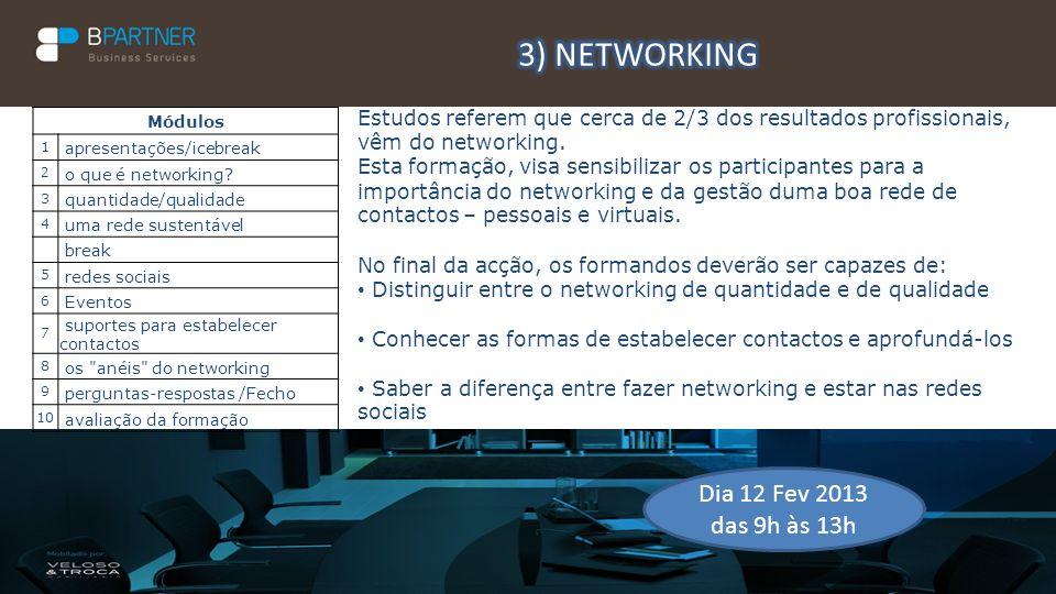 3) NETWORKING Dia 12 Fev 2013 das 9h às 13h