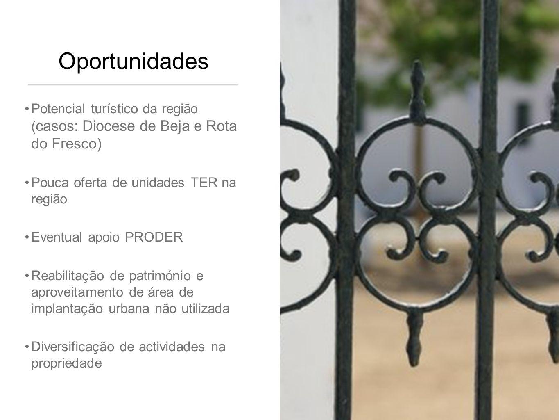 Oportunidades Potencial turístico da região (casos: Diocese de Beja e Rota do Fresco) Pouca oferta de unidades TER na região.