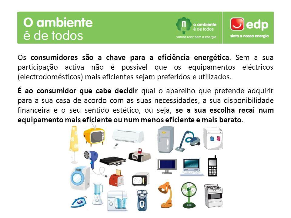 Os consumidores são a chave para a eficiência energética