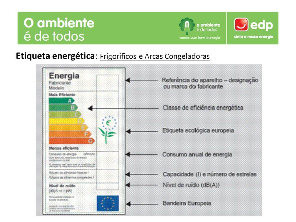 Etiqueta energética: Frigoríficos e Arcas Congeladoras