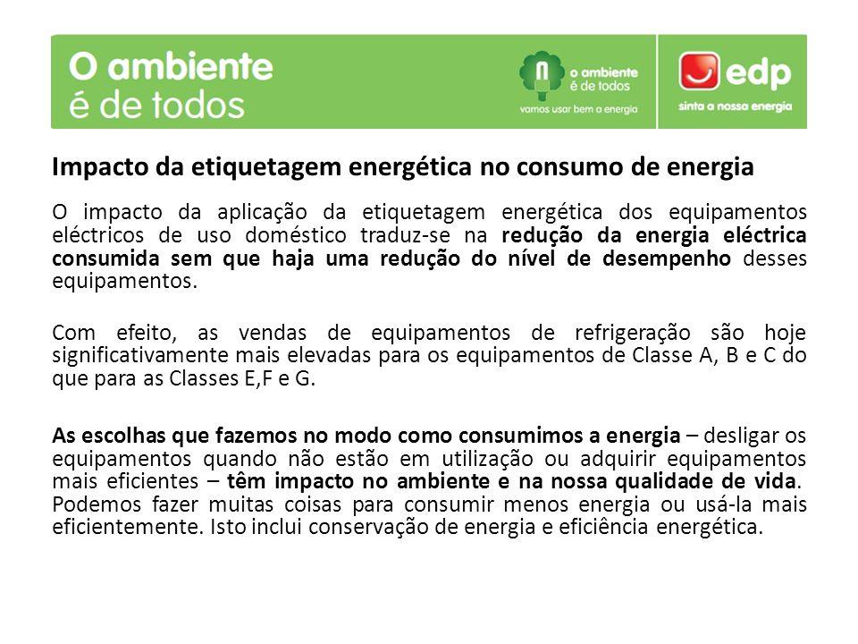 Impacto da etiquetagem energética no consumo de energia