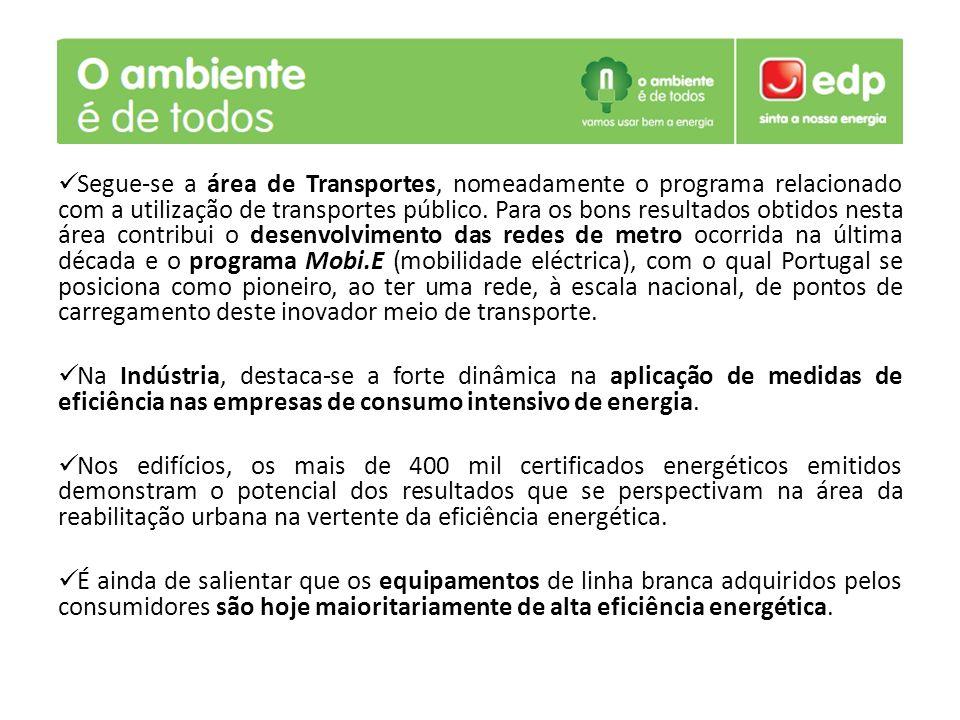 Segue-se a área de Transportes, nomeadamente o programa relacionado com a utilização de transportes público. Para os bons resultados obtidos nesta área contribui o desenvolvimento das redes de metro ocorrida na última década e o programa Mobi.E (mobilidade eléctrica), com o qual Portugal se posiciona como pioneiro, ao ter uma rede, à escala nacional, de pontos de carregamento deste inovador meio de transporte.
