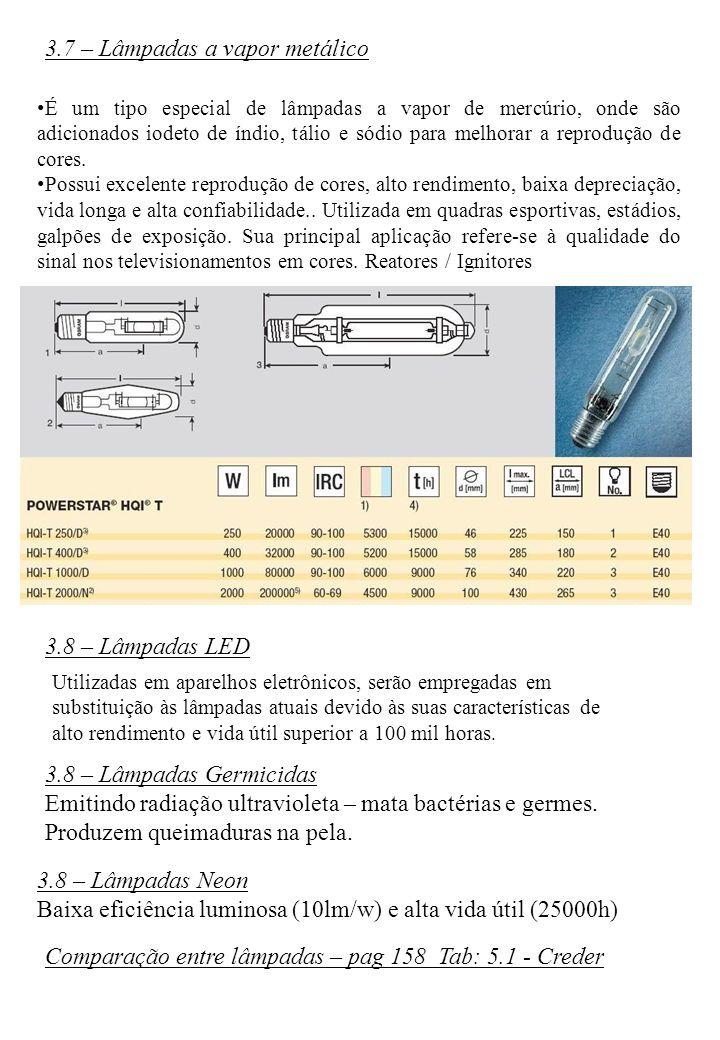 3.7 – Lâmpadas a vapor metálico