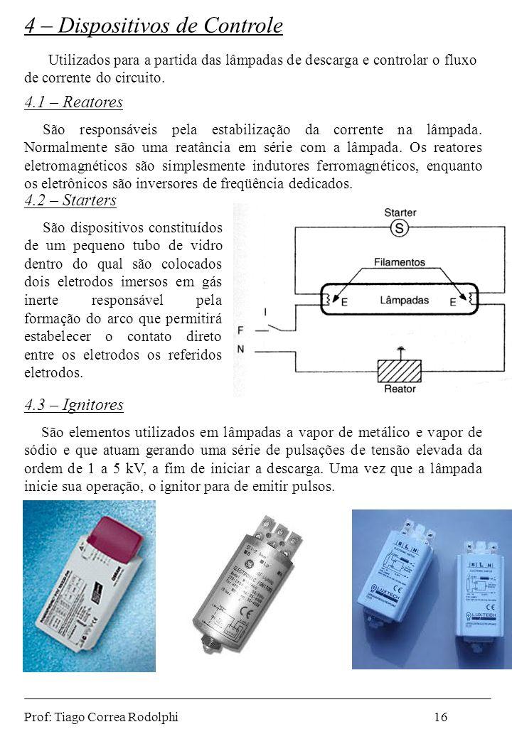 4 – Dispositivos de Controle
