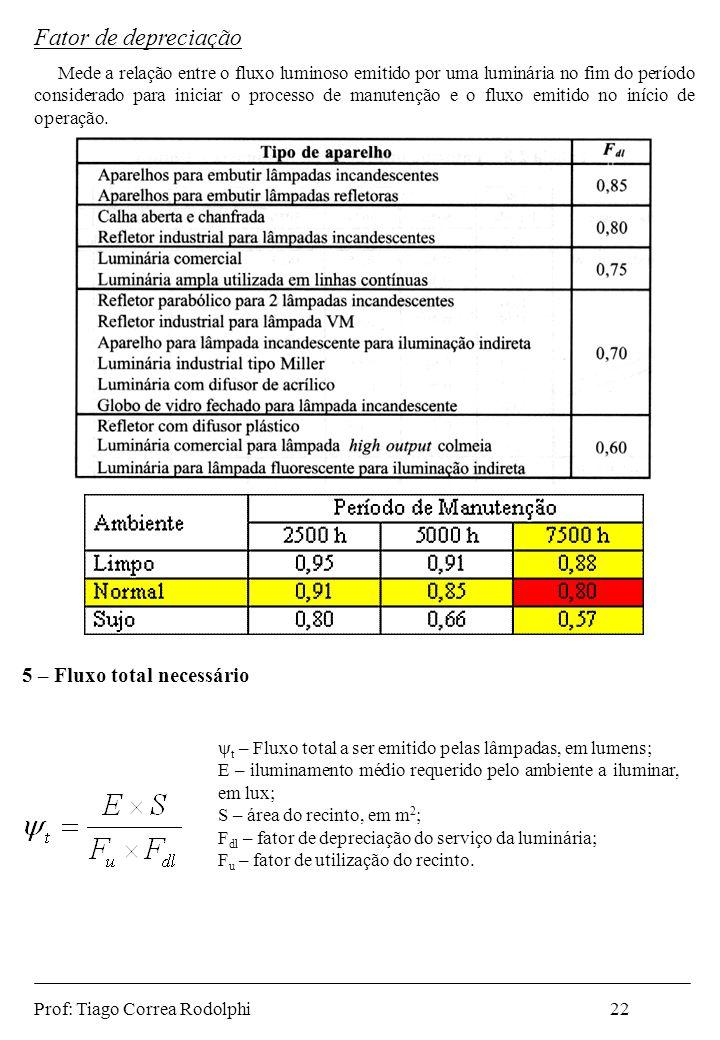 Fator de depreciação 5 – Fluxo total necessário