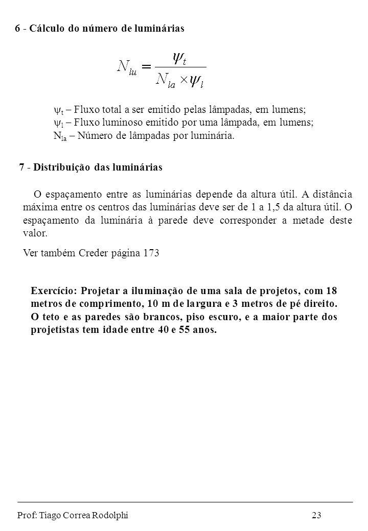 6 - Cálculo do número de luminárias