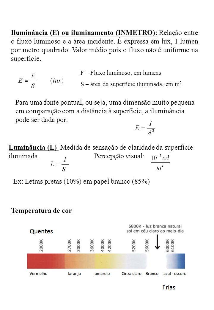 Ex: Letras pretas (10%) em papel branco (85%)