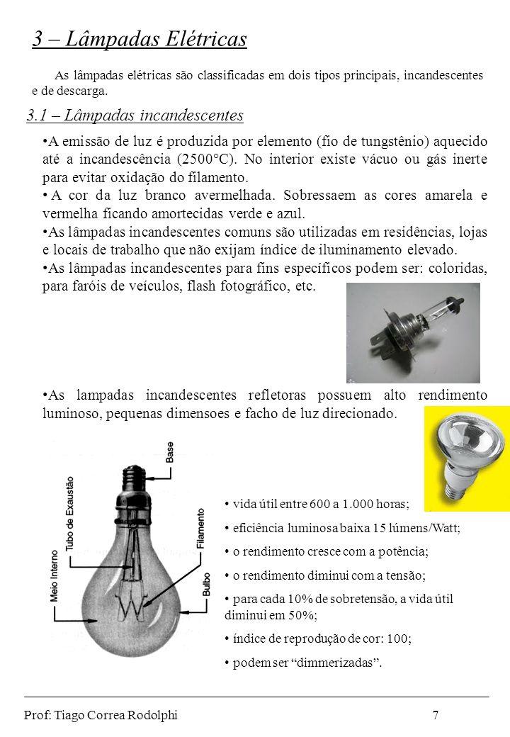 3 – Lâmpadas Elétricas 3.1 – Lâmpadas incandescentes