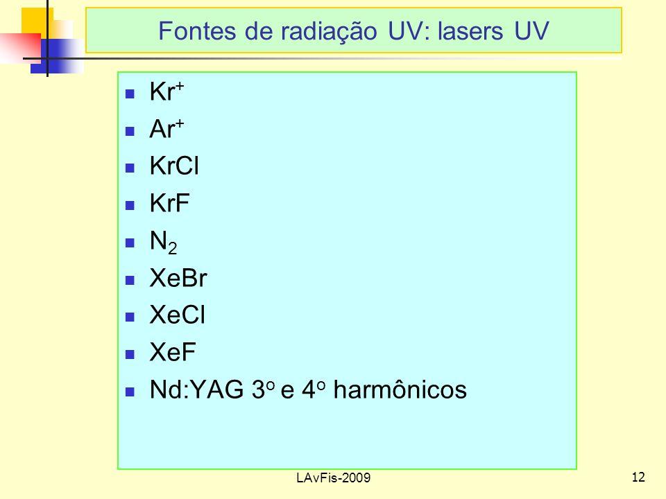 Fontes de radiação UV: lasers UV