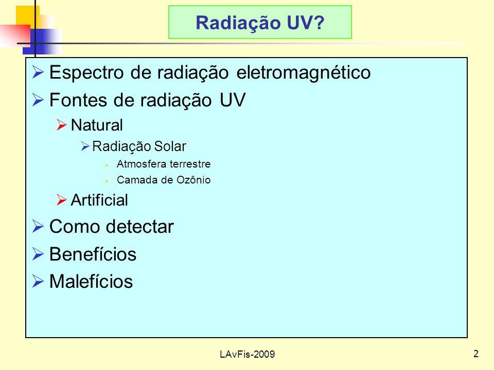 Espectro de radiação eletromagnético Fontes de radiação UV