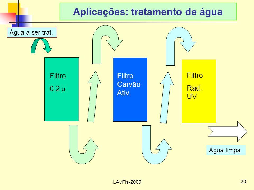 Aplicações: tratamento de água