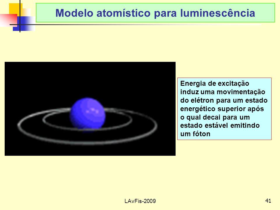 Modelo atomístico para luminescência