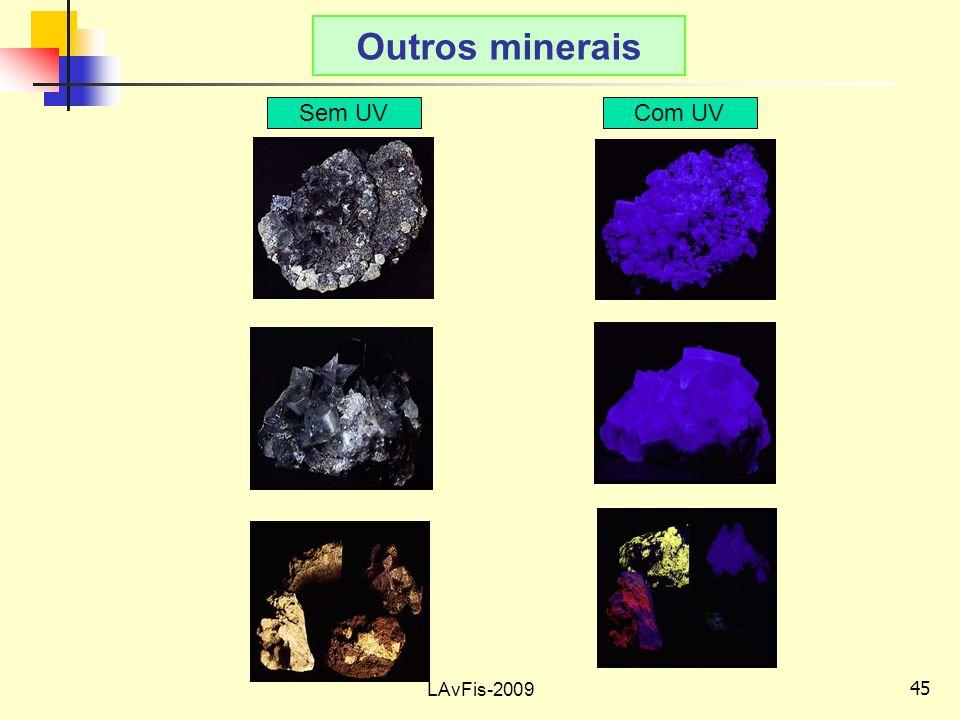 Outros minerais Sem UV Com UV LAvFis-2009