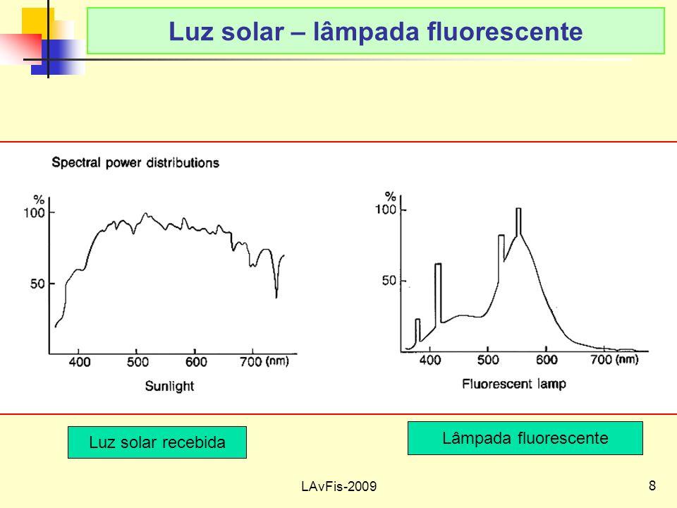 Luz solar – lâmpada fluorescente