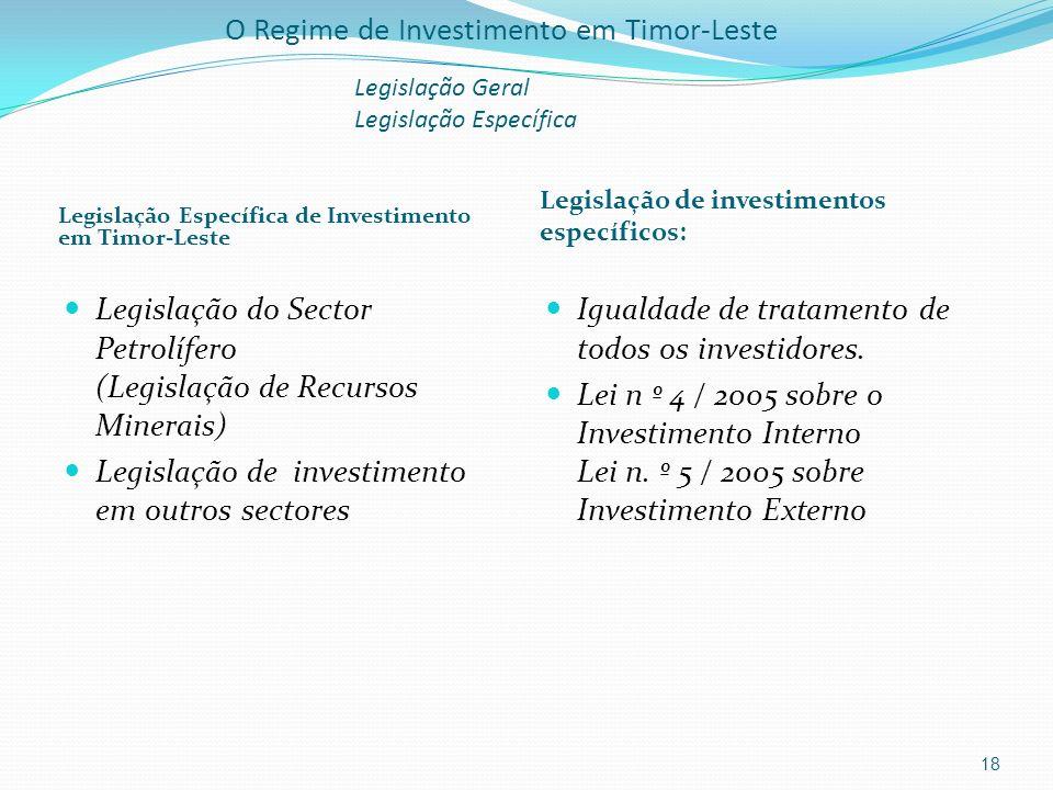 Legislação do Sector Petrolífero (Legislação de Recursos Minerais)
