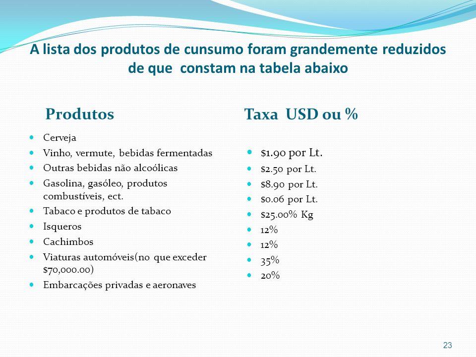 A lista dos produtos de cunsumo foram grandemente reduzidos de que constam na tabela abaixo