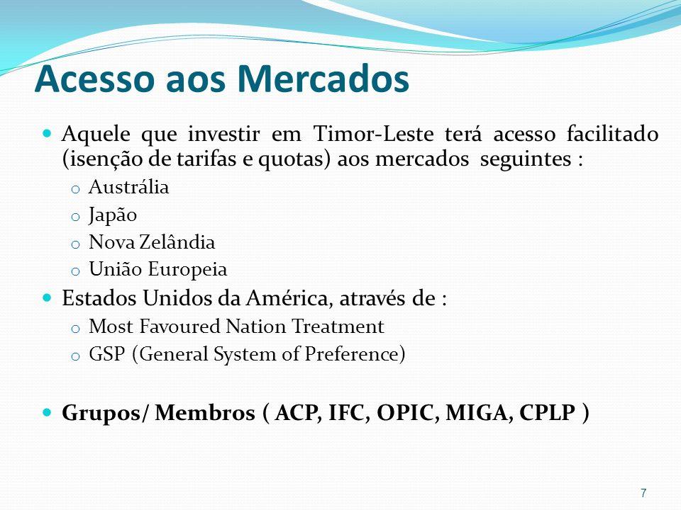 Acesso aos Mercados Aquele que investir em Timor-Leste terá acesso facilitado (isenção de tarifas e quotas) aos mercados seguintes :