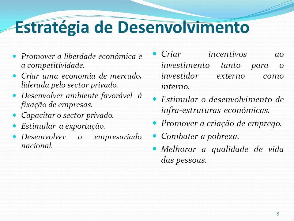 Estratégia de Desenvolvimento