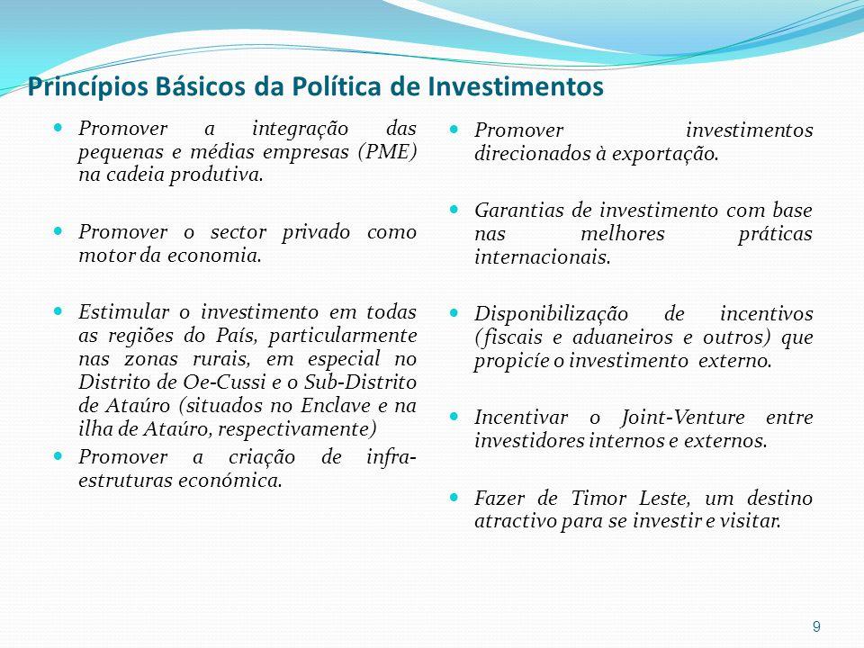 Princípios Básicos da Política de Investimentos