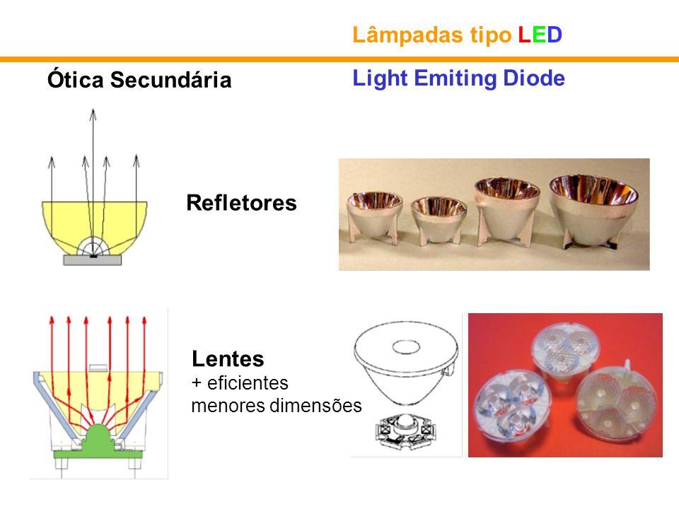 Lâmpadas tipo LED Ótica Secundária Light Emiting Diode Refletores