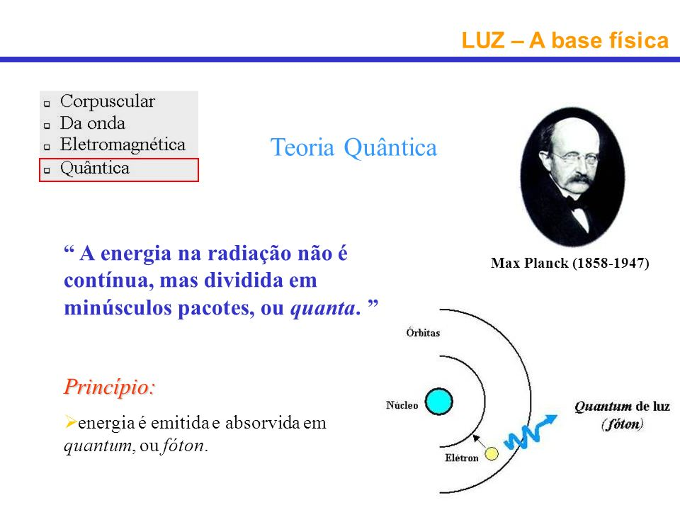 Teoria Quântica LUZ – A base física