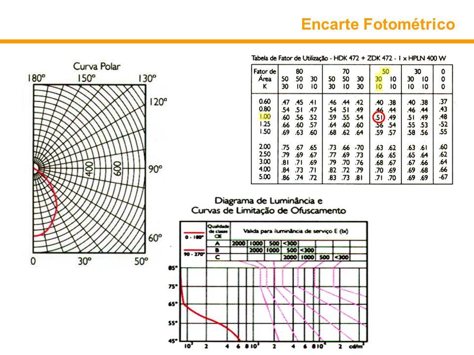 Encarte Fotométrico
