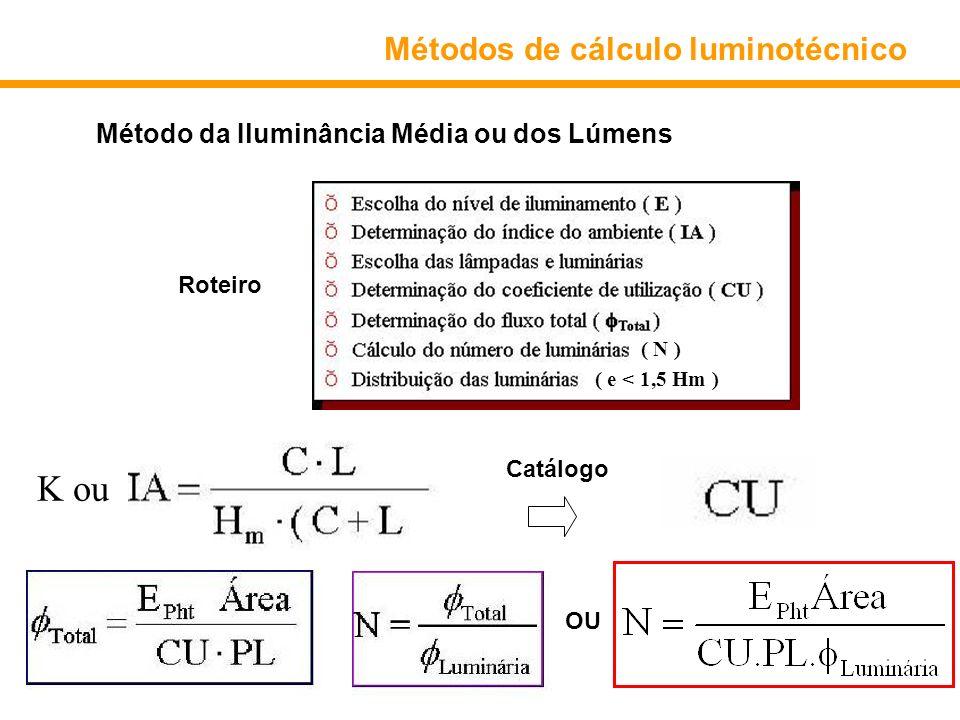 K ou Métodos de cálculo luminotécnico