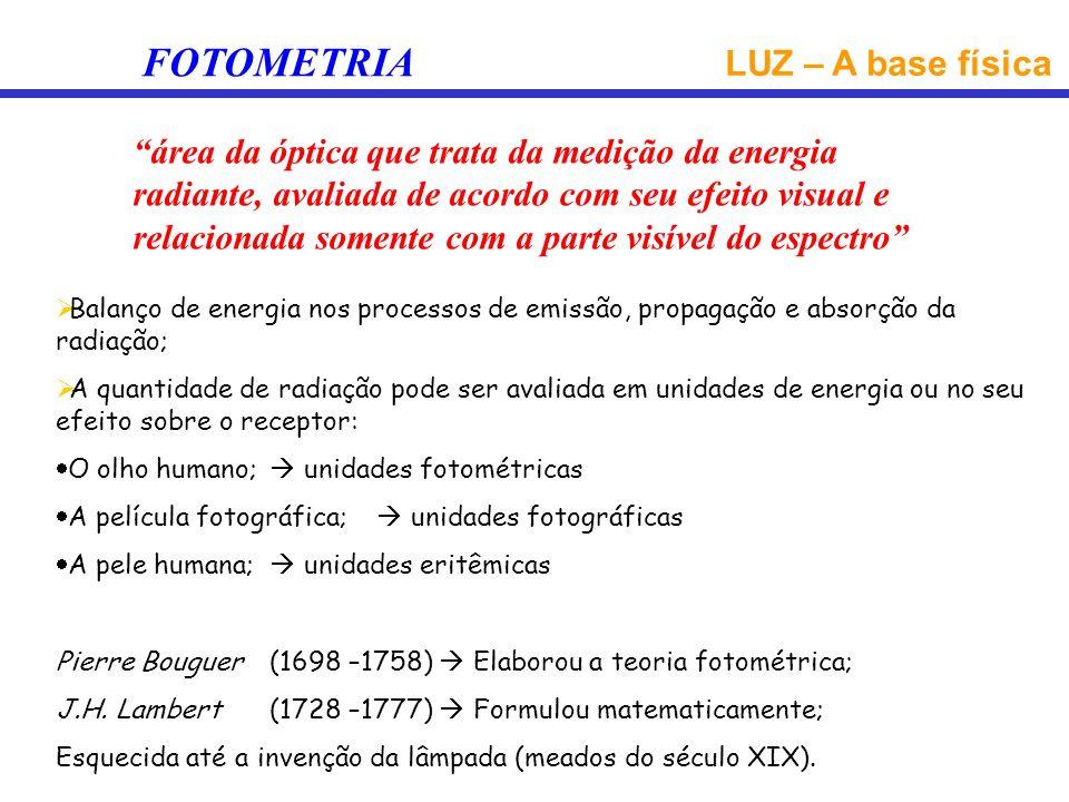 FOTOMETRIA LUZ – A base física