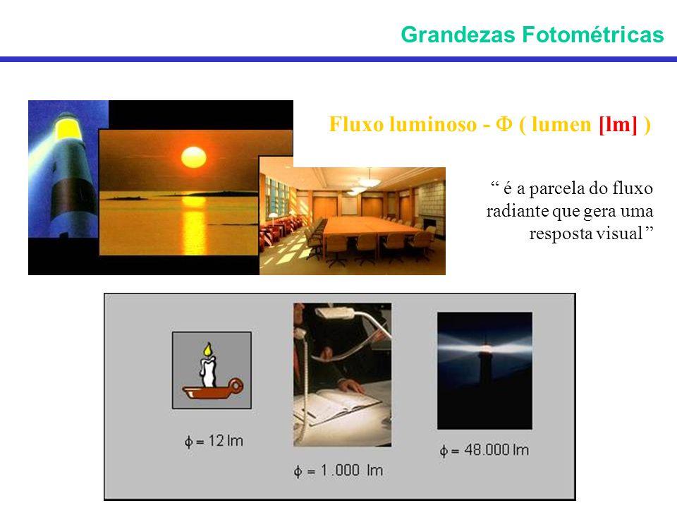 Grandezas Fotométricas