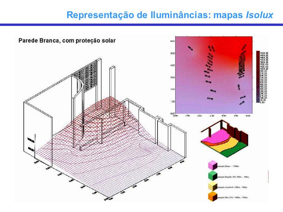 Representação de Iluminâncias: mapas Isolux