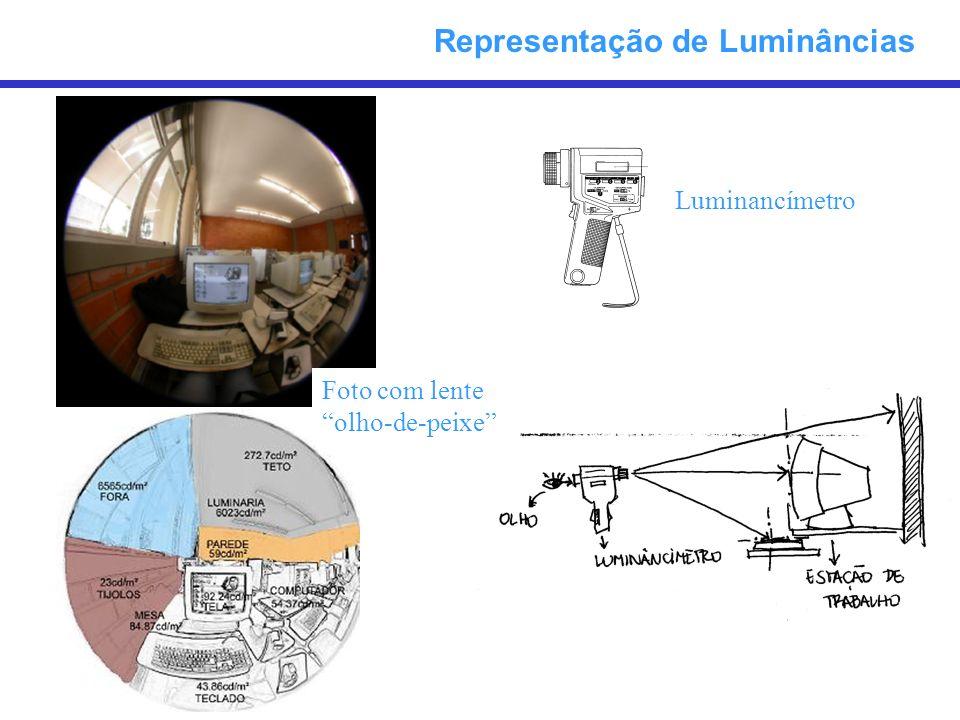 Representação de Luminâncias