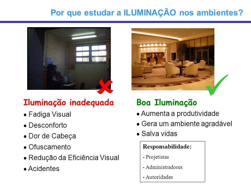   Por que estudar a ILUMINAÇÃO nos ambientes Iluminação inadequada