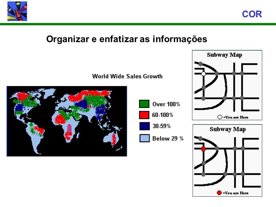 COR Organizar e enfatizar as informações