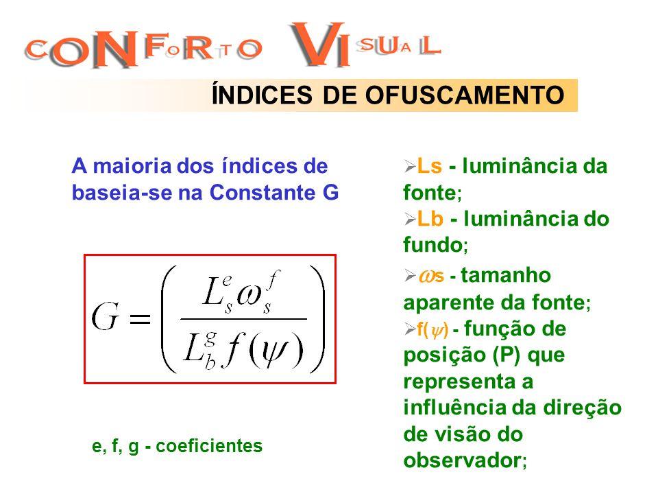 ÍNDICES DE OFUSCAMENTO