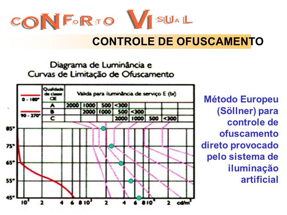 CONTROLE DE OFUSCAMENTO