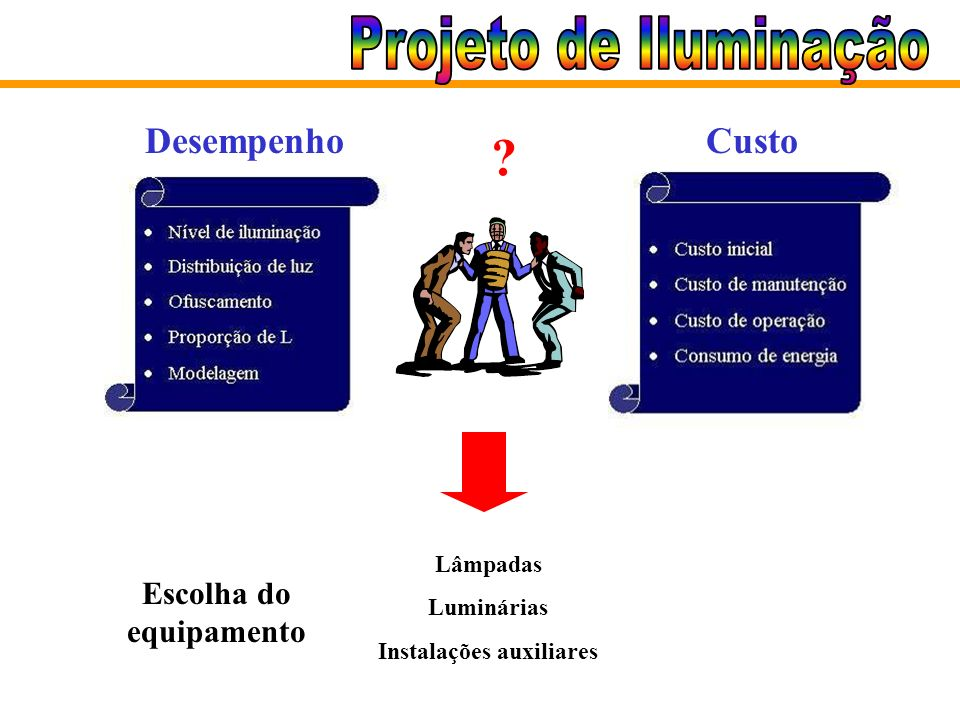 Instalações auxiliares Escolha do equipamento
