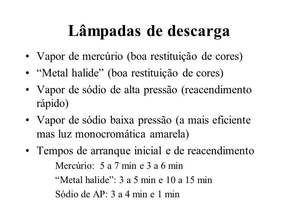 Lâmpadas de descarga Vapor de mercúrio (boa restituição de cores)