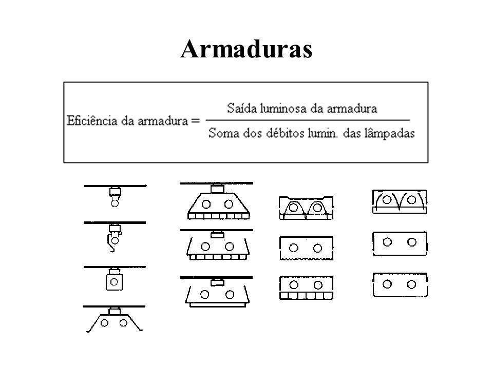 Armaduras Acessórios para as armaduras: